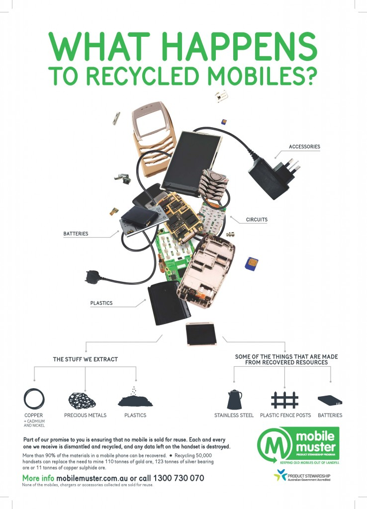 Mobile phones - recycled mobile muster