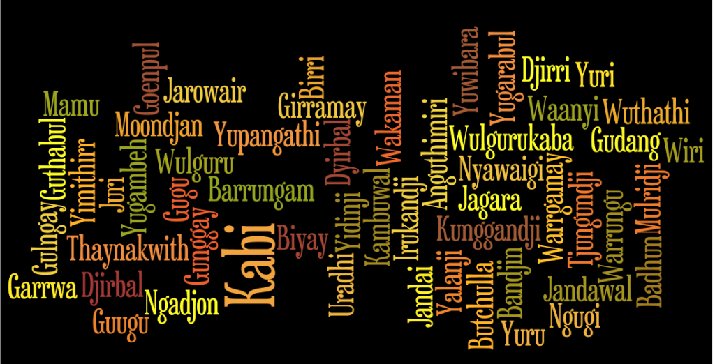 language-wordle-dec2014-workshop